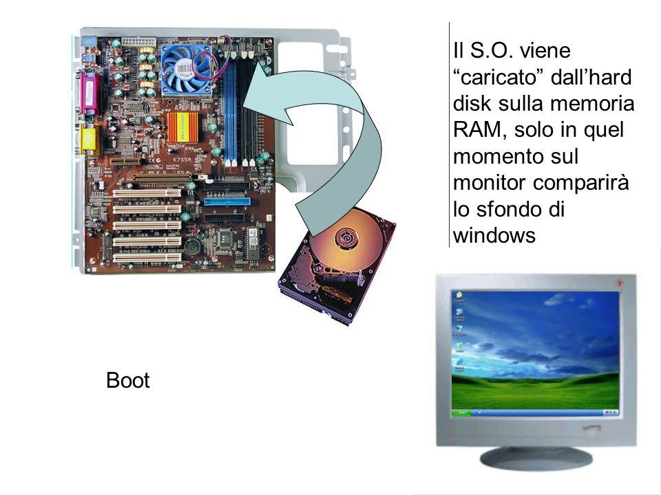 Il S.O. viene caricato dallhard disk sulla memoria RAM, solo in quel momento sul monitor comparirà lo sfondo di windows Boot