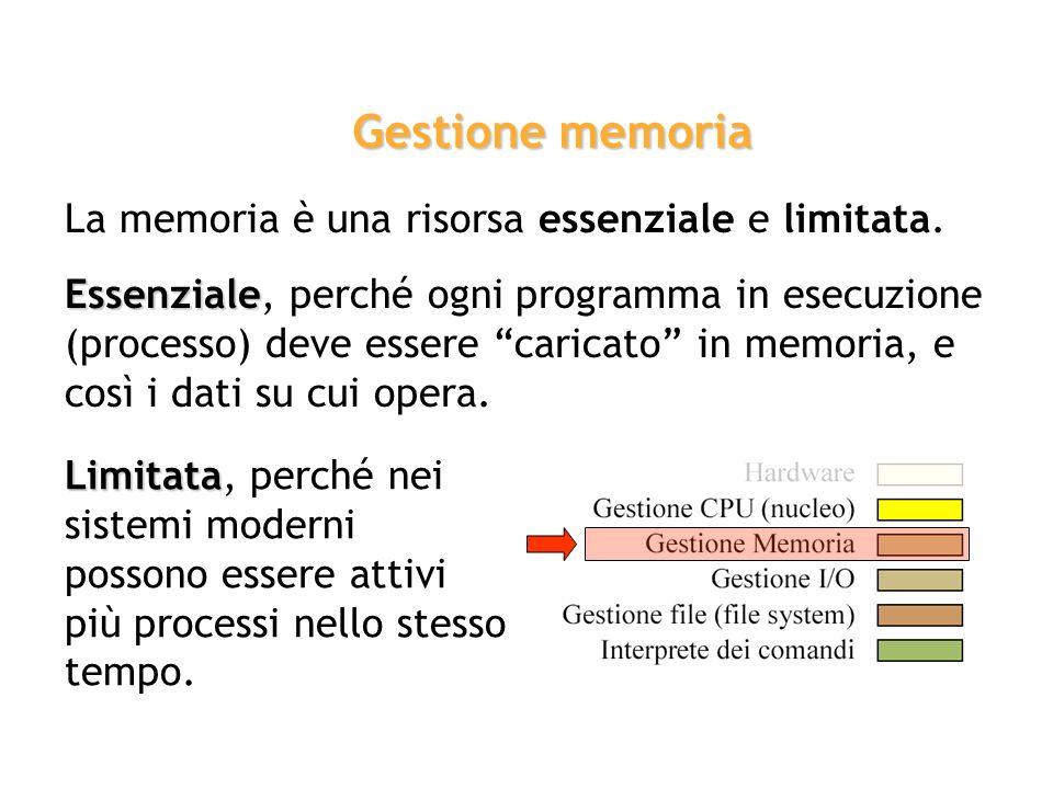 La memoria è una risorsa essenziale e limitata. Essenziale Essenziale, perché ogni programma in esecuzione (processo) deve essere caricato in memoria,