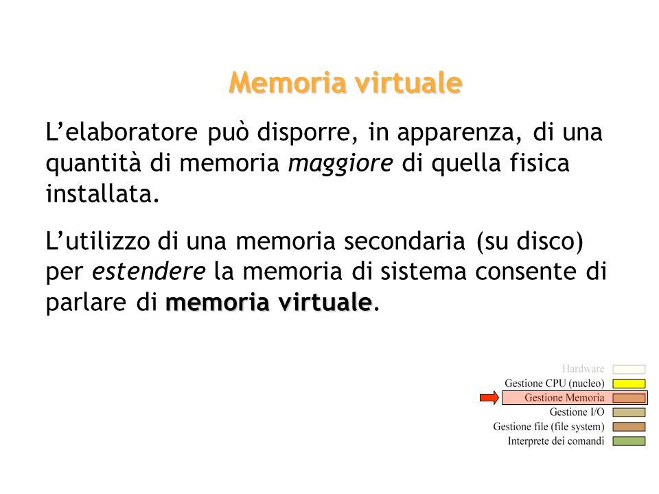 Memoria virtuale Lelaboratore può disporre, in apparenza, di una quantità di memoria maggiore di quella fisica installata. memoria virtuale Lutilizzo