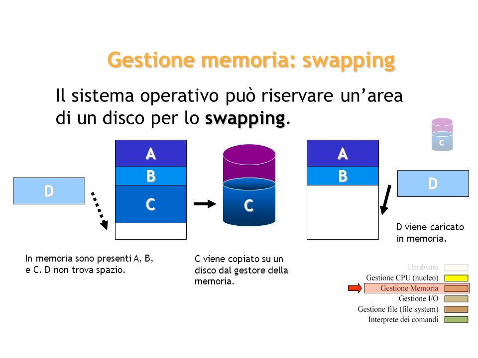 Gestione memoria: swapping In memoria sono presenti A, B, e C. D non trova spazio. swapping Il sistema operativo può riservare unarea di un disco per