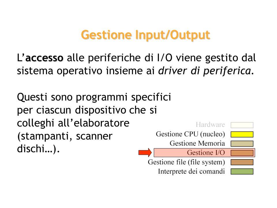 accesso Laccesso alle periferiche di I/O viene gestito dal sistema operativo insieme ai driver di periferica. Gestione Input/Output Questi sono progra