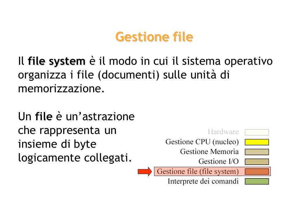 file system Il file system è il modo in cui il sistema operativo organizza i file (documenti) sulle unità di memorizzazione. Gestione file Un file è u