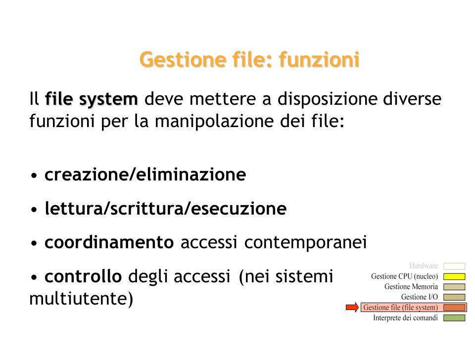 file system Il file system deve mettere a disposizione diverse funzioni per la manipolazione dei file: creazione/eliminazione lettura/scrittura/esecuz