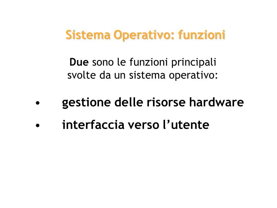 gestione delle risorse hardware interfaccia verso lutente Due sono le funzioni principali svolte da un sistema operativo: Sistema Operativo: funzioni