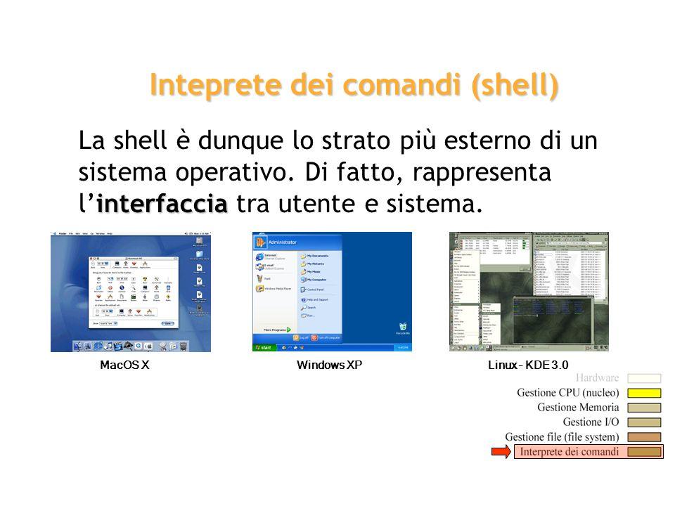 interfaccia La shell è dunque lo strato più esterno di un sistema operativo. Di fatto, rappresenta linterfaccia tra utente e sistema. Inteprete dei co