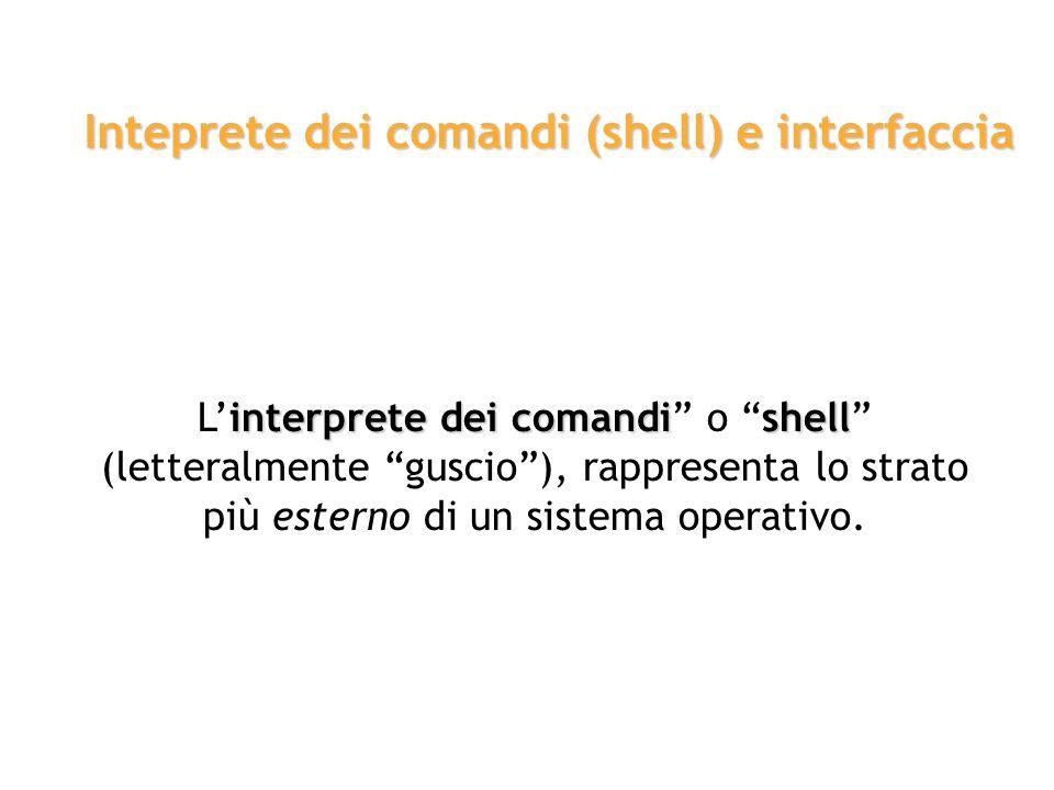 interprete dei comandishell Linterprete dei comandi o shell (letteralmente guscio), rappresenta lo strato più esterno di un sistema operativo. Intepre
