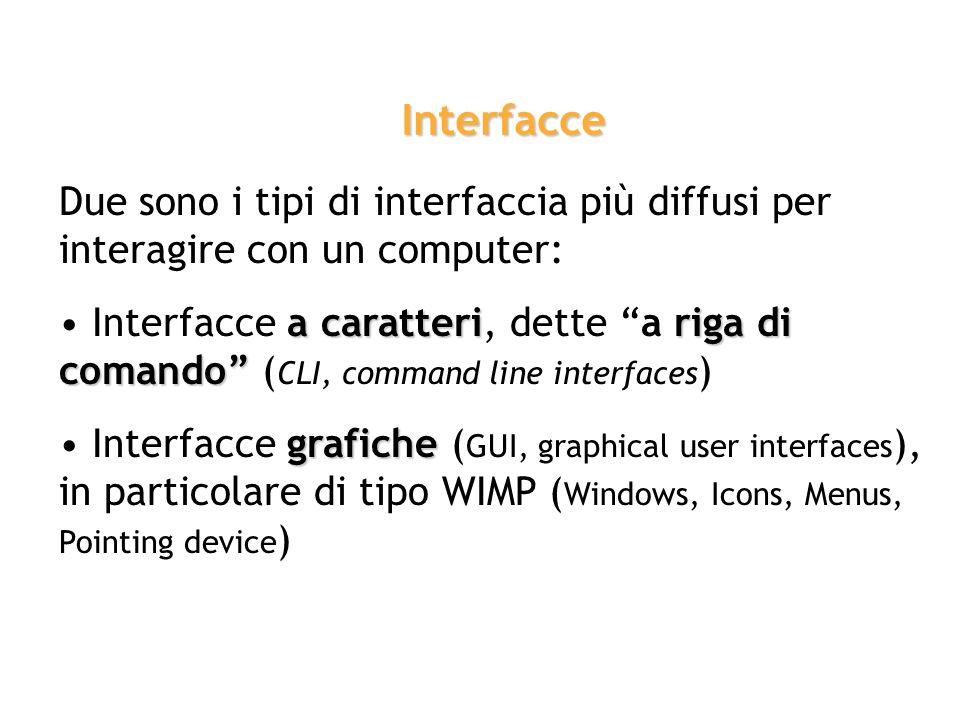 Due sono i tipi di interfaccia più diffusi per interagire con un computer: a caratteririga di comando Interfacce a caratteri, dette a riga di comando