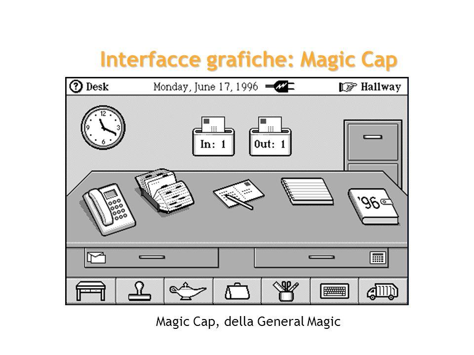 Magic Cap, della General Magic Interfacce grafiche: Magic Cap