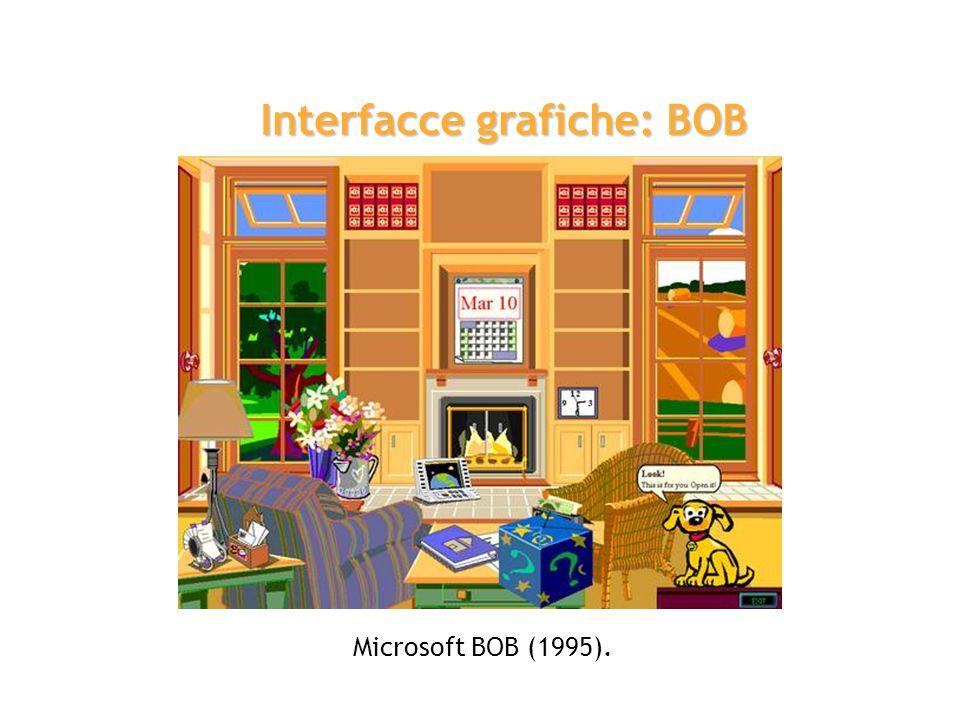 Interfacce grafiche: BOB Microsoft BOB (1995).