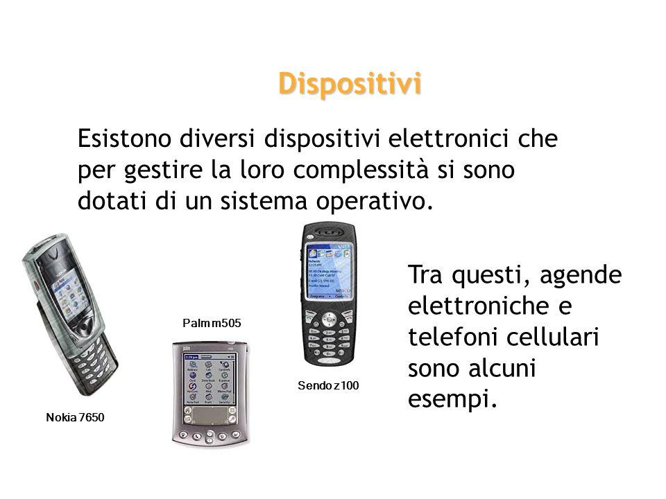 Esistono diversi dispositivi elettronici che per gestire la loro complessità si sono dotati di un sistema operativo. Dispositivi Tra questi, agende el