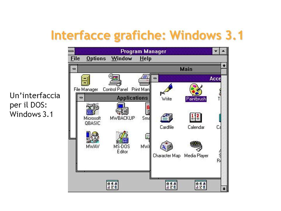 Uninterfaccia per il DOS: Windows 3.1 Interfacce grafiche: Windows 3.1