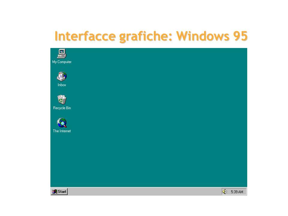 Interfacce grafiche: Windows 95