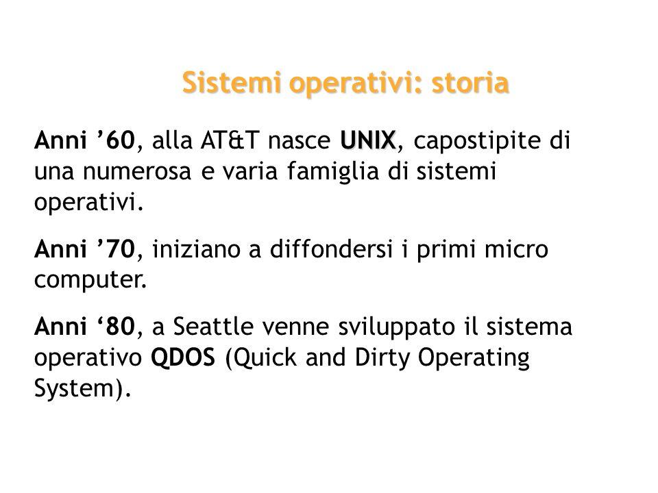 UNIX Anni 60, alla AT&T nasce UNIX, capostipite di una numerosa e varia famiglia di sistemi operativi. Anni 70, iniziano a diffondersi i primi micro c