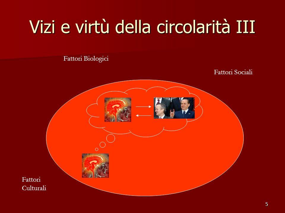 5 Vizi e virtù della circolarità III Fattori Biologici Fattori Sociali Fattori Culturali