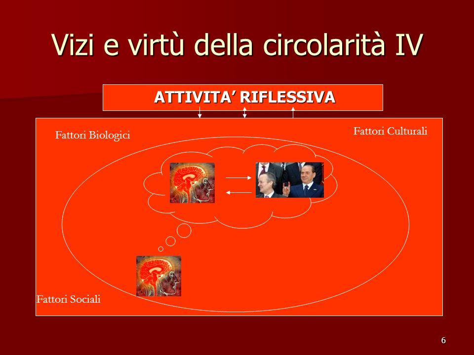 6 Vizi e virtù della circolarità IV ATTIVITA RIFLESSIVA Fattori Sociali Fattori Biologici Fattori Culturali