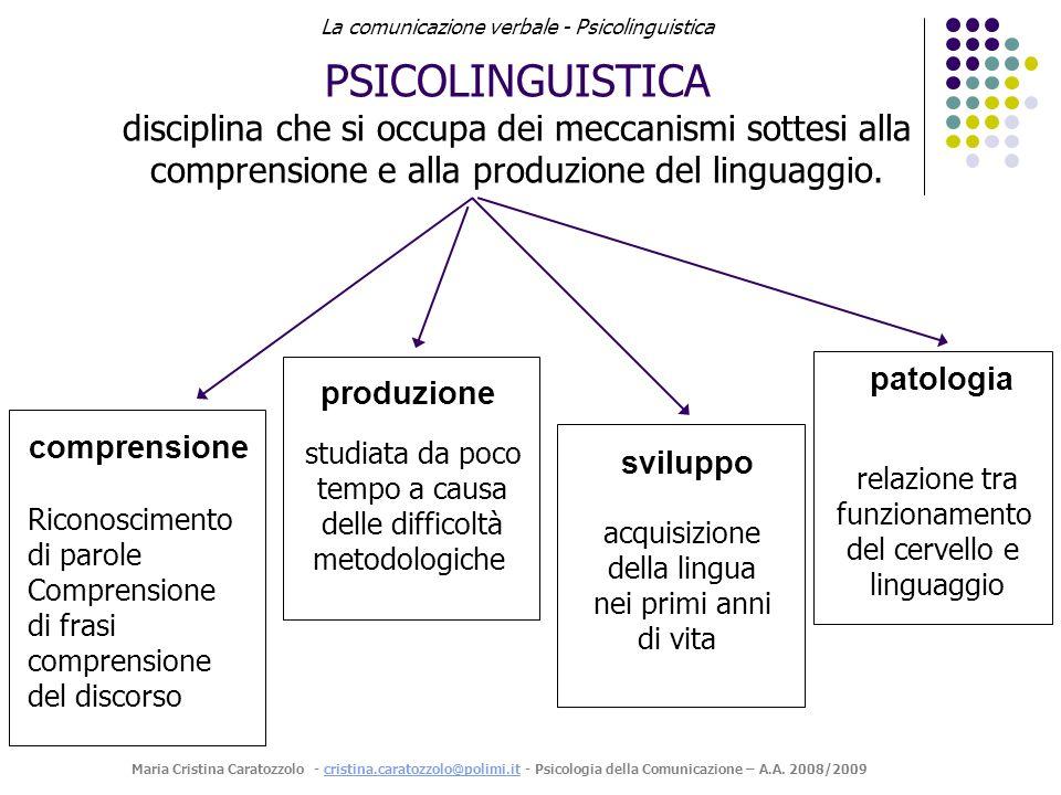 PSICOLINGUISTICA disciplina che si occupa dei meccanismi sottesi alla comprensione e alla produzione del linguaggio.