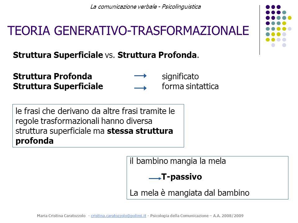 Struttura Superficiale vs.Struttura Profonda.