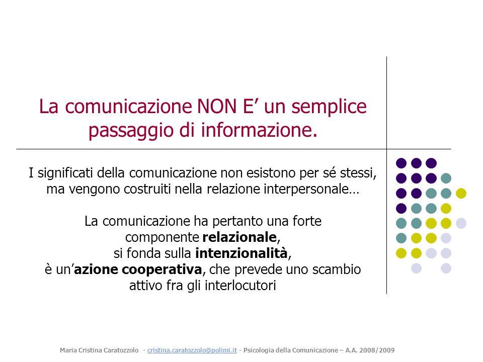 Integra – e a volte sostituisce – il contenuto verbale di una comunicazione.