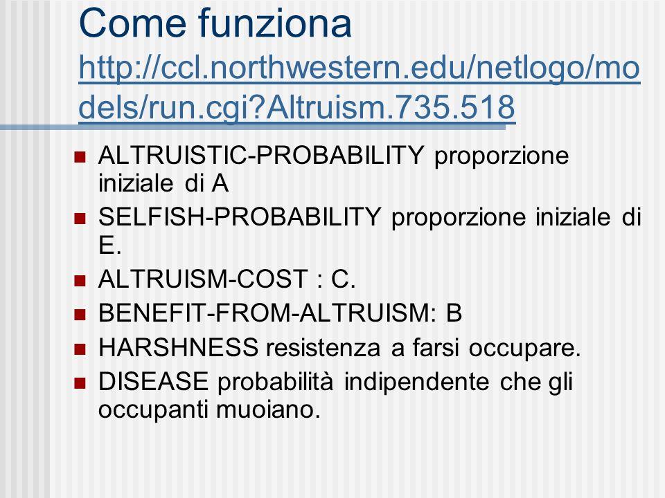 Come funziona http://ccl.northwestern.edu/netlogo/mo dels/run.cgi?Altruism.735.518 http://ccl.northwestern.edu/netlogo/mo dels/run.cgi?Altruism.735.518 ALTRUISTIC-PROBABILITY proporzione iniziale di A SELFISH-PROBABILITY proporzione iniziale di E.