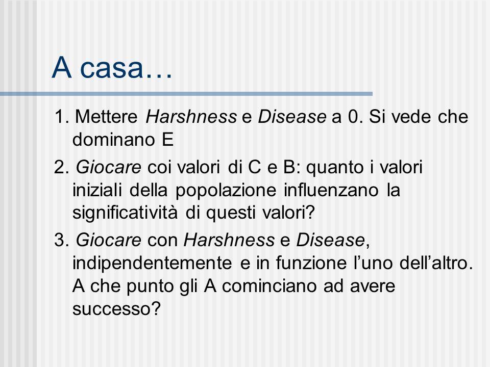 A casa… 1.Mettere Harshness e Disease a 0. Si vede che dominano E 2.