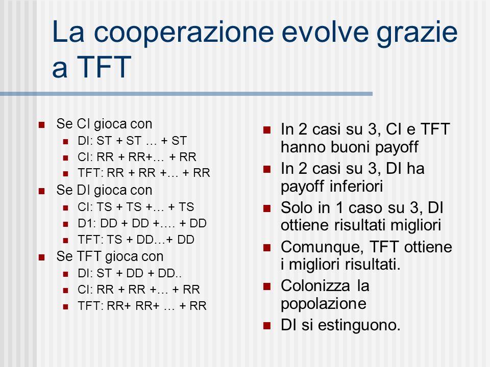 La cooperazione evolve grazie a TFT Se CI gioca con DI: ST + ST … + ST CI: RR + RR+… + RR TFT: RR + RR +… + RR Se DI gioca con CI: TS + TS +… + TS D1: DD + DD +….