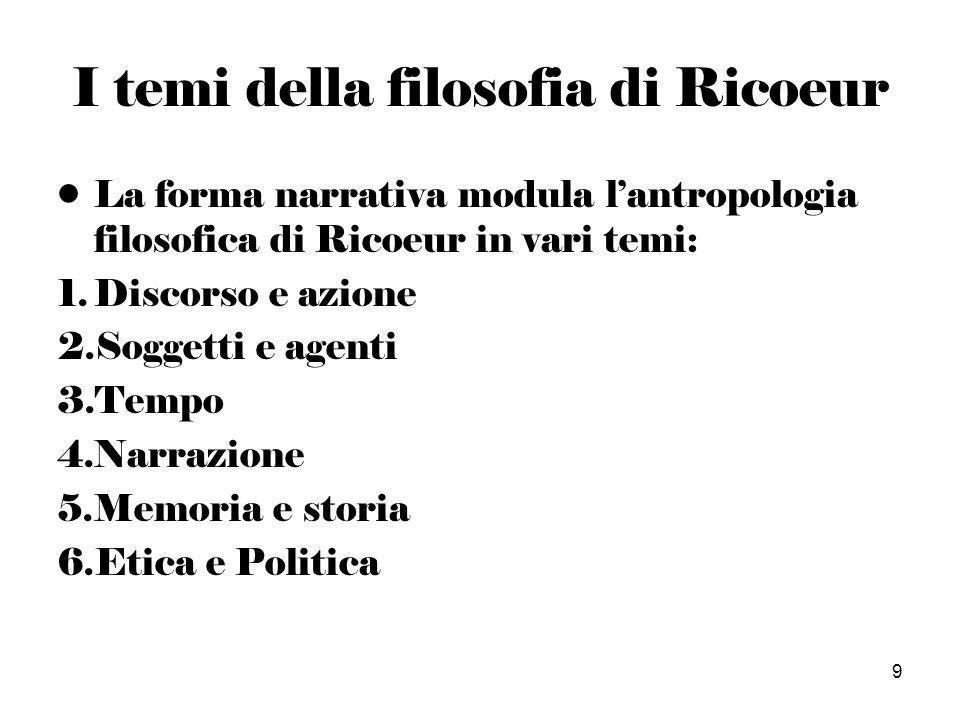 10 Il soggetto agente Soggetti e Agenti Il soggetto (Sé) per Ricoeur è una realtà che né può essere concepito a prescindere dalla corporeità né dalla sua contingenza storico/culturale.