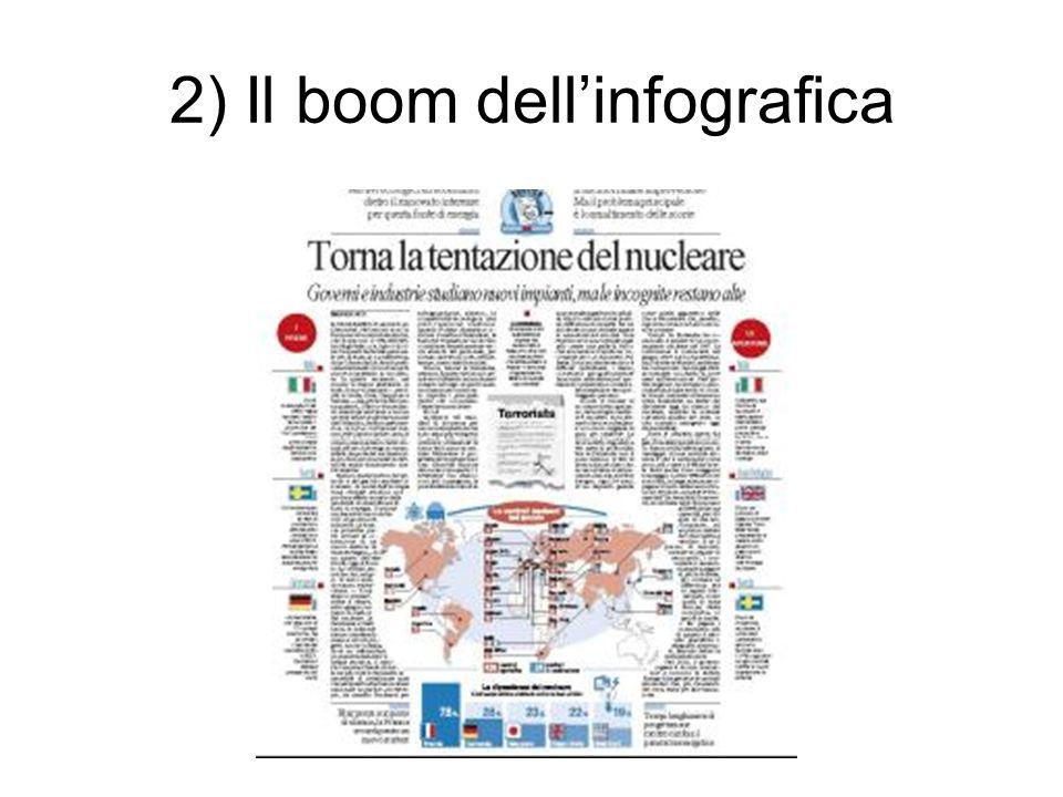 2) Il boom dellinfografica