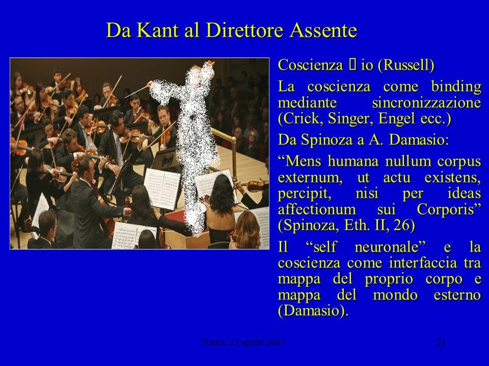 Siena, 21 aprile 200320 Da Kant al Direttore Assente Intenzionalità, coscienza ed io sono tre fenomeni distinti.Intenzionalità, coscienza ed io sono tre fenomeni distinti.