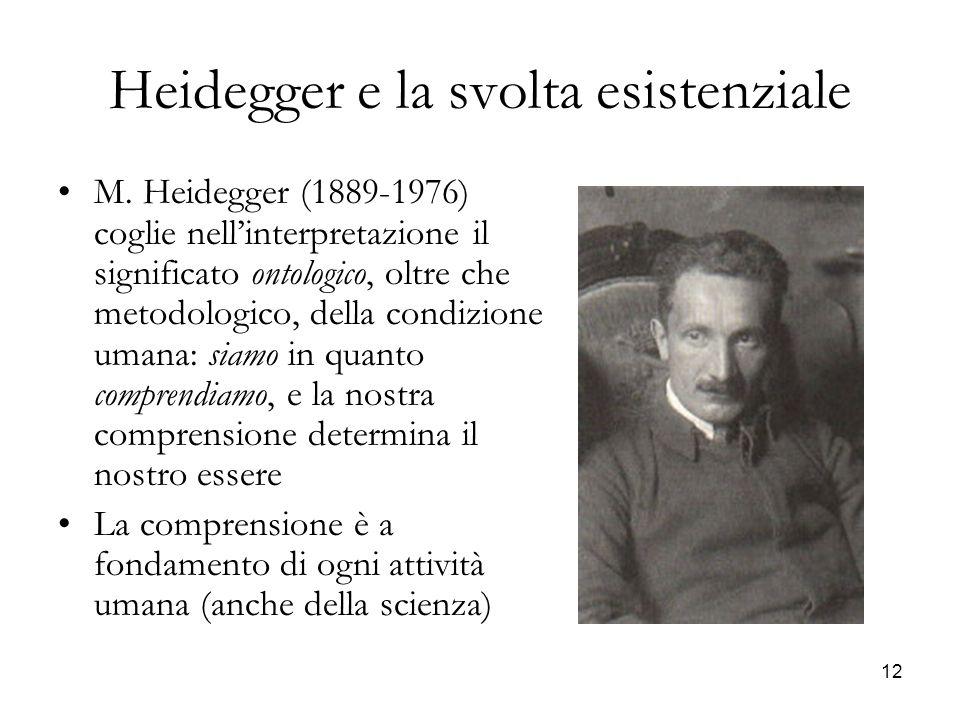12 Heidegger e la svolta esistenziale M. Heidegger (1889-1976) coglie nellinterpretazione il significato ontologico, oltre che metodologico, della con