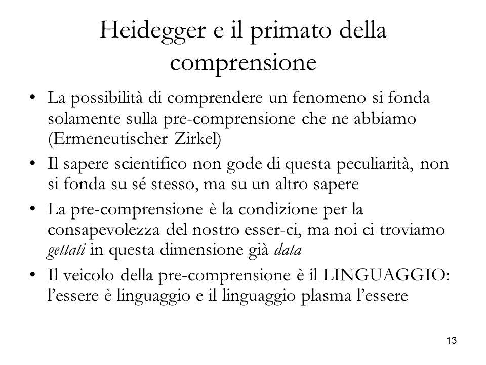 13 Heidegger e il primato della comprensione La possibilità di comprendere un fenomeno si fonda solamente sulla pre-comprensione che ne abbiamo (Ermen