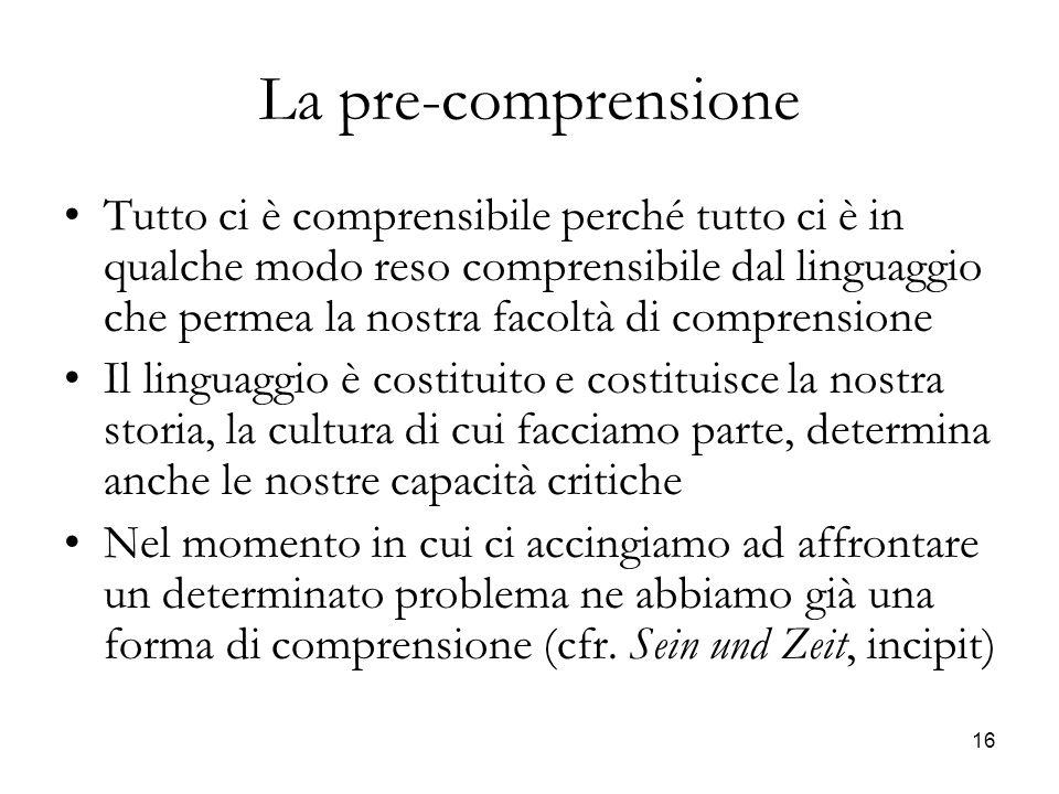 16 La pre-comprensione Tutto ci è comprensibile perché tutto ci è in qualche modo reso comprensibile dal linguaggio che permea la nostra facoltà di co