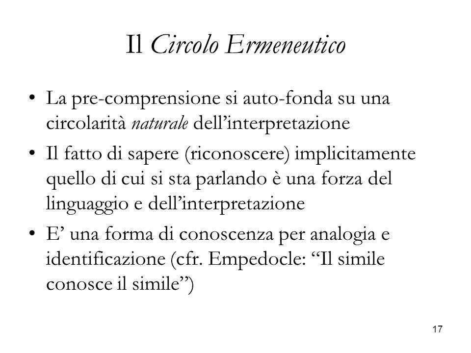 17 Il Circolo Ermeneutico La pre-comprensione si auto-fonda su una circolarità naturale dellinterpretazione Il fatto di sapere (riconoscere) implicita