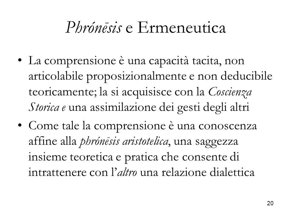 20 Phrónēsis e Ermeneutica La comprensione è una capacità tacita, non articolabile proposizionalmente e non deducibile teoricamente; la si acquisisce