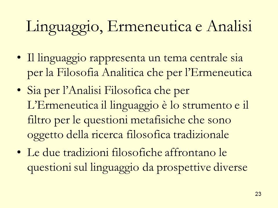 23 Linguaggio, Ermeneutica e Analisi Il linguaggio rappresenta un tema centrale sia per la Filosofia Analitica che per lErmeneutica Sia per lAnalisi F