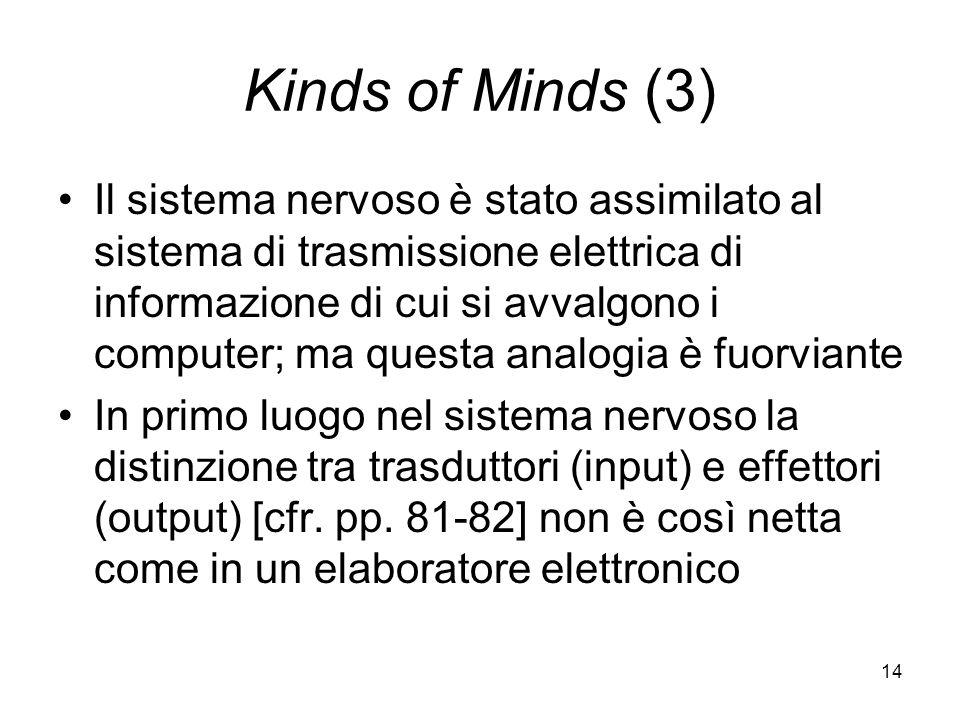 14 Kinds of Minds (3) Il sistema nervoso è stato assimilato al sistema di trasmissione elettrica di informazione di cui si avvalgono i computer; ma questa analogia è fuorviante In primo luogo nel sistema nervoso la distinzione tra trasduttori (input) e effettori (output) [cfr.