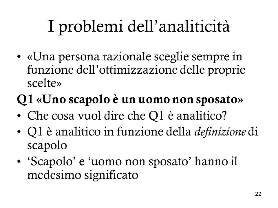 22 I problemi dellanaliticità «Una persona razionale sceglie sempre in funzione dellottimizzazione delle proprie scelte» Q1 «Uno scapolo è un uomo non