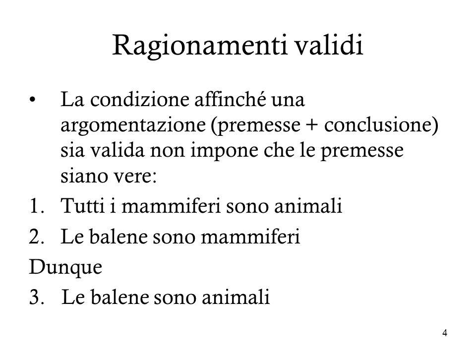 4 Ragionamenti validi La condizione affinché una argomentazione (premesse + conclusione) sia valida non impone che le premesse siano vere: 1.Tutti i m