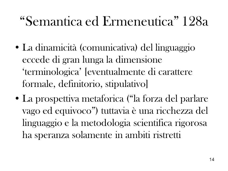 14 Semantica ed Ermeneutica 128a La dinamicità (comunicativa) del linguaggio eccede di gran lunga la dimensione terminologica [eventualmente di carattere formale, definitorio, stipulativo] La prospettiva metaforica (la forza del parlare vago ed equivoco) tuttavia è una ricchezza del linguaggio e la metodologia scientifica rigorosa ha speranza solamente in ambiti ristretti