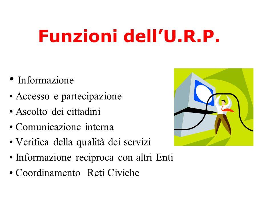 Funzioni dellU.R.P.