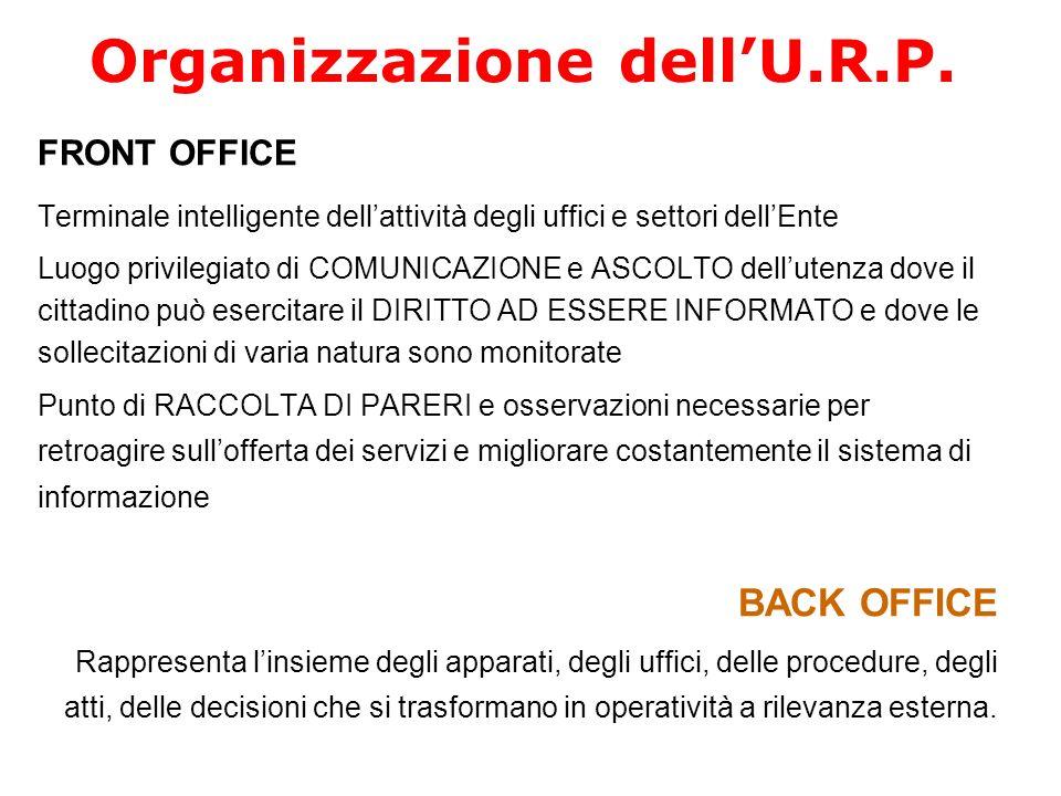 Organizzazione dellU.R.P.