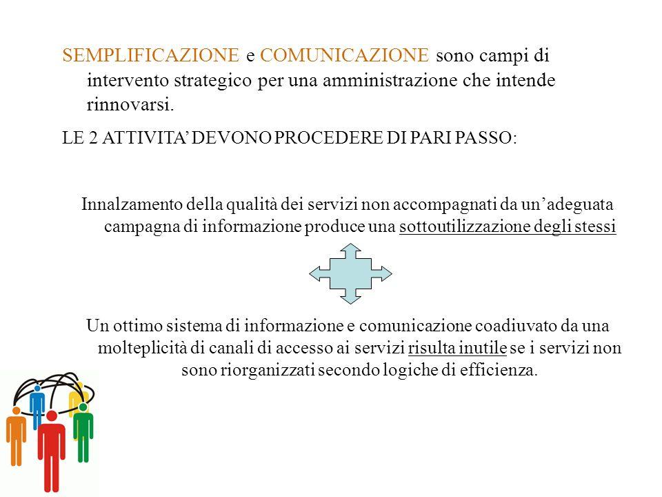 SEMPLIFICAZIONE e COMUNICAZIONE sono campi di intervento strategico per una amministrazione che intende rinnovarsi.