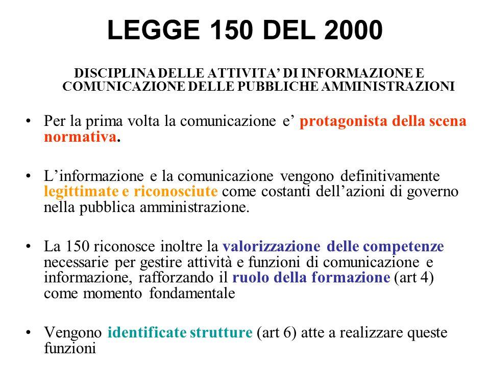 LEGGE 150 DEL 2000 DISCIPLINA DELLE ATTIVITA DI INFORMAZIONE E COMUNICAZIONE DELLE PUBBLICHE AMMINISTRAZIONI Per la prima volta la comunicazione e protagonista della scena normativa.