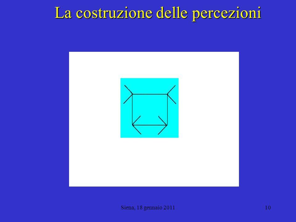 Siena, 18 gennaio 201111 La costruzione delle percezioni