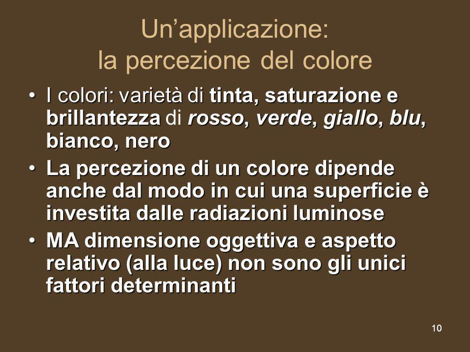 10 Unapplicazione: la percezione del colore I colori: varietà di tinta, saturazione e brillantezza rosso, verde, giallo, blu, bianco, neroI colori: varietà di tinta, saturazione e brillantezza di rosso, verde, giallo, blu, bianco, nero La percezione di un colore dipende anche dal modo in cui una superficie è investita dalle radiazioni luminoseLa percezione di un colore dipende anche dal modo in cui una superficie è investita dalle radiazioni luminose MA dimensione oggettiva e aspetto relativo (alla luce) non sono gli unici fattori determinantiMA dimensione oggettiva e aspetto relativo (alla luce) non sono gli unici fattori determinanti