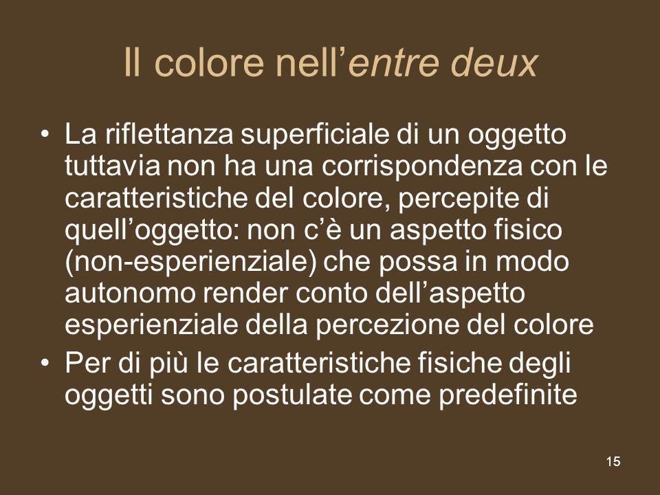 15 Il colore nellentre deux La riflettanza superficiale di un oggetto tuttavia non ha una corrispondenza con le caratteristiche del colore, percepite di quelloggetto: non cè un aspetto fisico (non-esperienziale) che possa in modo autonomo render conto dellaspetto esperienziale della percezione del colore Per di più le caratteristiche fisiche degli oggetti sono postulate come predefinite