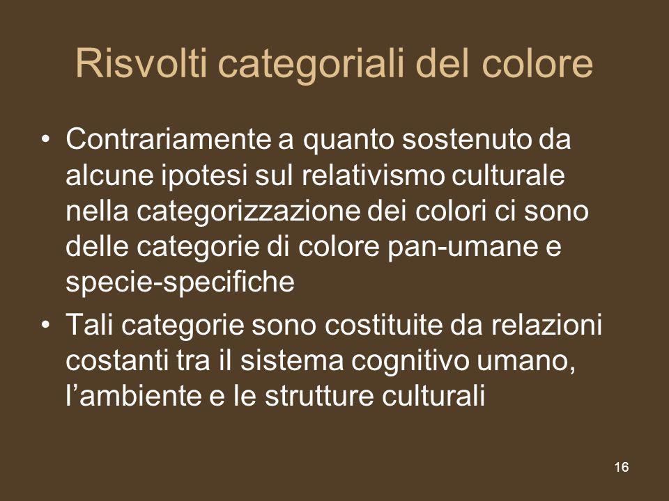 16 Risvolti categoriali del colore Contrariamente a quanto sostenuto da alcune ipotesi sul relativismo culturale nella categorizzazione dei colori ci sono delle categorie di colore pan-umane e specie-specifiche Tali categorie sono costituite da relazioni costanti tra il sistema cognitivo umano, lambiente e le strutture culturali