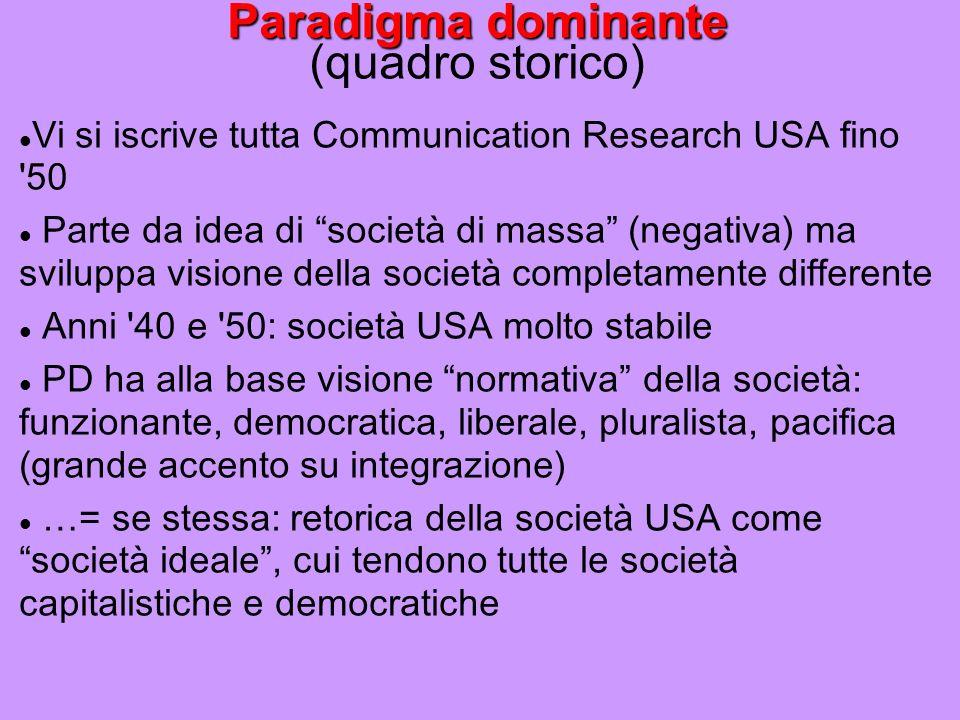 Vi si iscrive tutta Communication Research USA fino '50 Parte da idea di società di massa (negativa) ma sviluppa visione della società completamente d