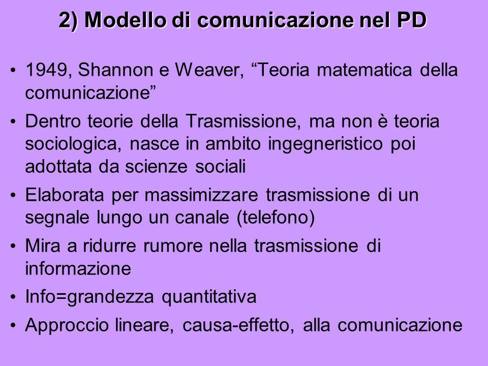 2) Modello di comunicazione nel PD 1949, Shannon e Weaver, Teoria matematica della comunicazione Dentro teorie della Trasmissione, ma non è teoria soc