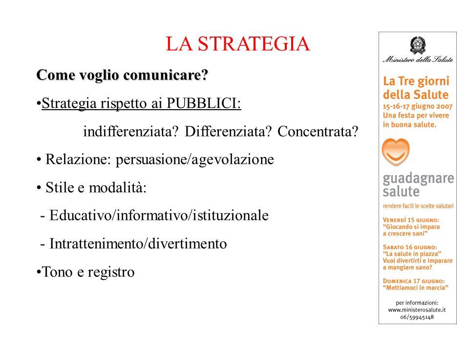 LA STRATEGIA Come voglio comunicare? Strategia rispetto ai PUBBLICI: indifferenziata? Differenziata? Concentrata? Relazione: persuasione/agevolazione