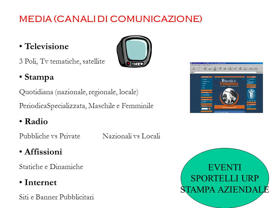 MEDIA (CANALI DI COMUNICAZIONE) Televisione 3 Poli, Tv tematiche, satellite Stampa Quotidiana (nazionale, regionale, locale) PeriodicaSpecializzata, M